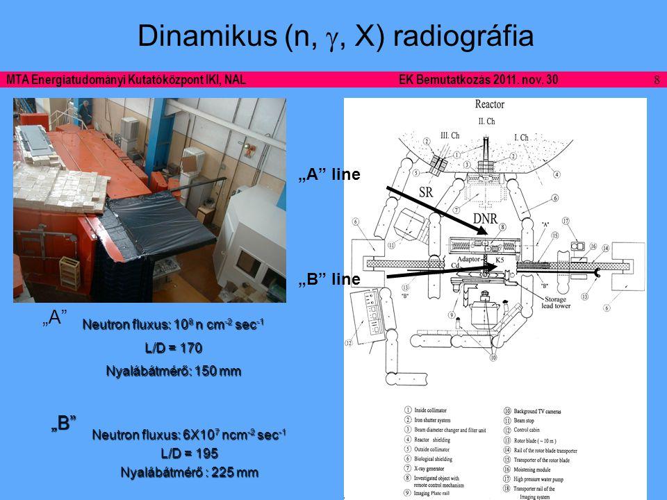 8 MTA Energiatudományi Kutatóközpont IKI, NALEK Bemutatkozás 2011.