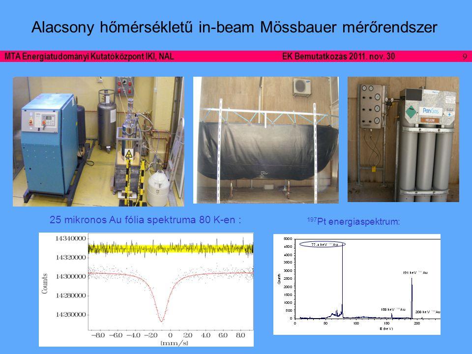 10 MTA Energiatudományi Kutatóközpont IKI, NALEK Bemutatkozás 2011.