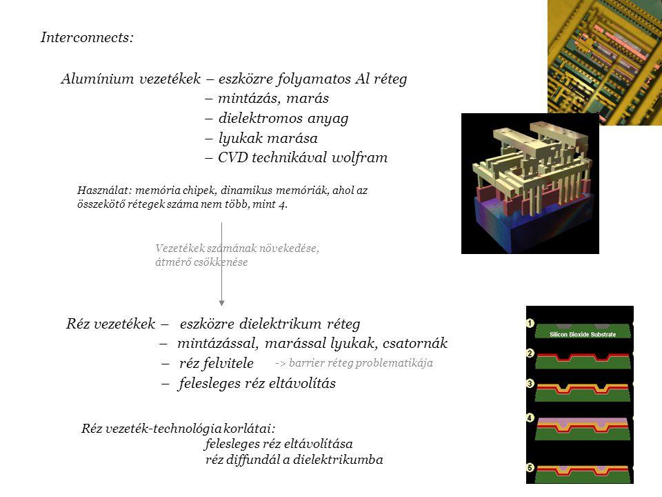 Interconnects: Alumínium vezetékek – eszközre folyamatos Al réteg – mintázás, marás – dielektromos anyag – lyukak marása – CVD technikával wolfram Használat: memória chipek, dinamikus memóriák, ahol az összekötő rétegek száma nem több, mint 4.