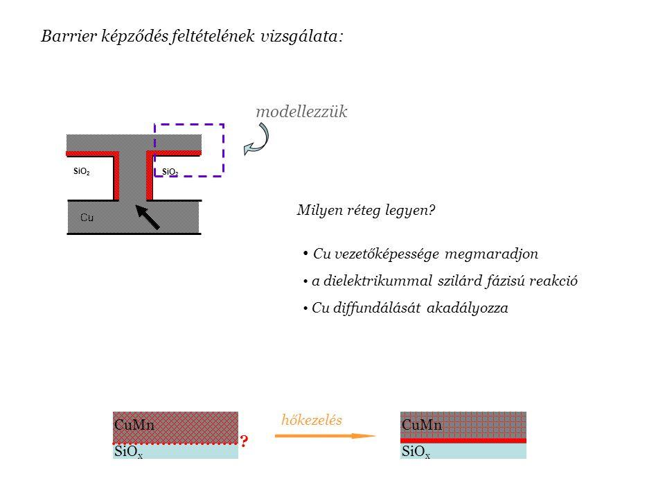 Cu SiO 2 modellezzük Barrier képződés feltételének vizsgálata: Milyen réteg legyen.