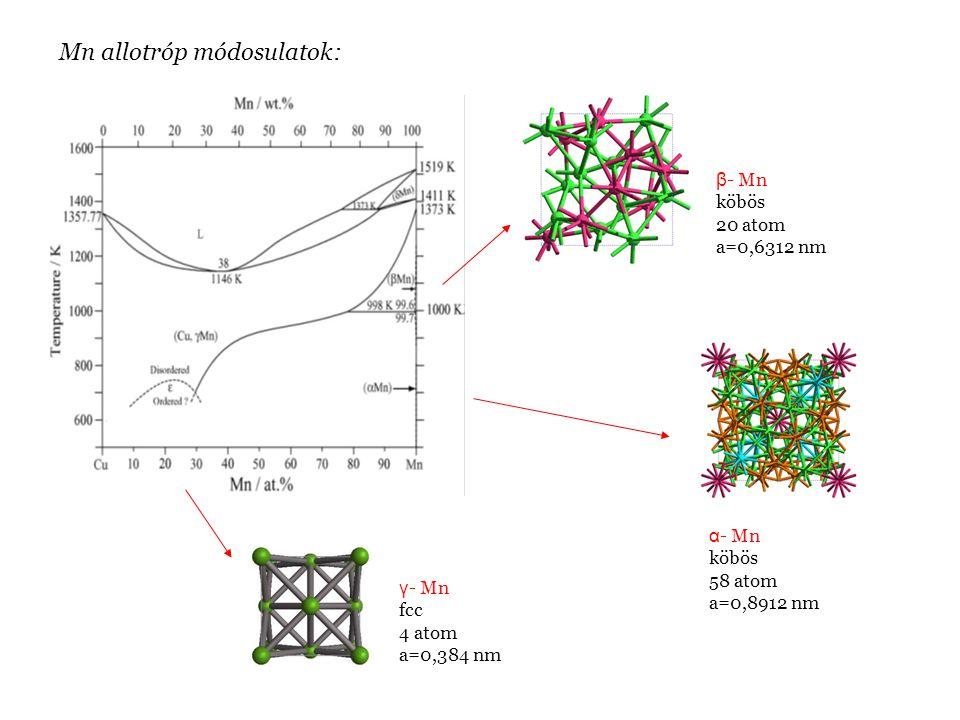α - Mn köbös 58 atom a=0,8912 nm β - Mn köbös 20 atom a=0,6312 nm γ - Mn fcc 4 atom a=0,384 nm Mn allotróp módosulatok: