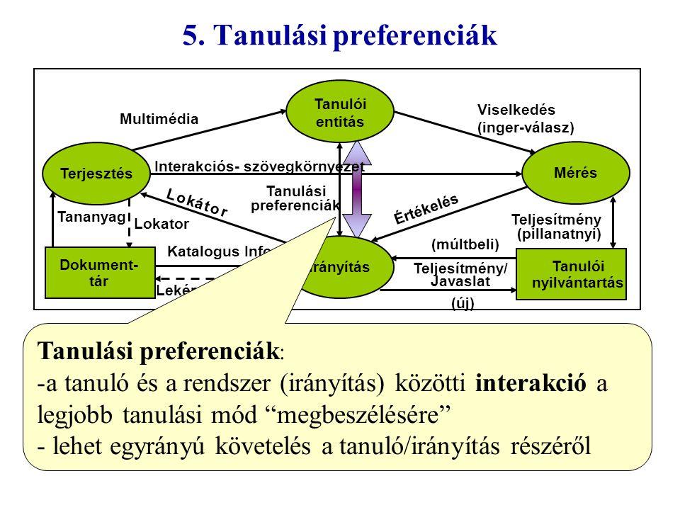 Interakciós szövegkörnyezet Lekérdezés Katalogus Info Tanulási preferenciák Tananyag Példa: Web alapú tanulás Terjesztés Felmérés Irányítás Dokument-tár/ Forrásanyag (új) Multimédia Viselkedés (inger-válasz) Tanuló nyilvántartás Teljesítmény (pillanatnyi) (múltbeli) Értékelés Felhasználó Diák Humán Interface pl, X Windows Win95 Megjelenítő Eszközök (böngésző) Kurzustartalom adatbázis (web szerver) Diák nyilvántartó adatbázis Tanuló entitás Teljesítmény/ Javaslat L o ká t o r  Abstrakció  Implementáció