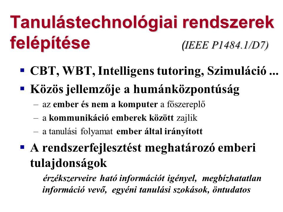 Tanulástechnológiai rendszerek felépítése ( IEEE P1484.1/D7)  CBT, WBT, Intelligens tutoring, Szimuláció...  Közös jellemzője a humánközpontúság –az