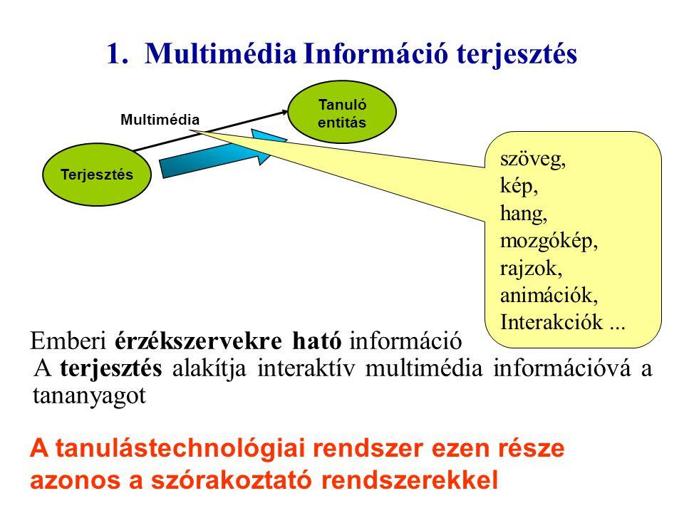1. Multimédia Információ terjesztés Emberi érzékszervekre ható információ A terjesztés alakítja interaktív multimédia információvá a tananyagot Terjes