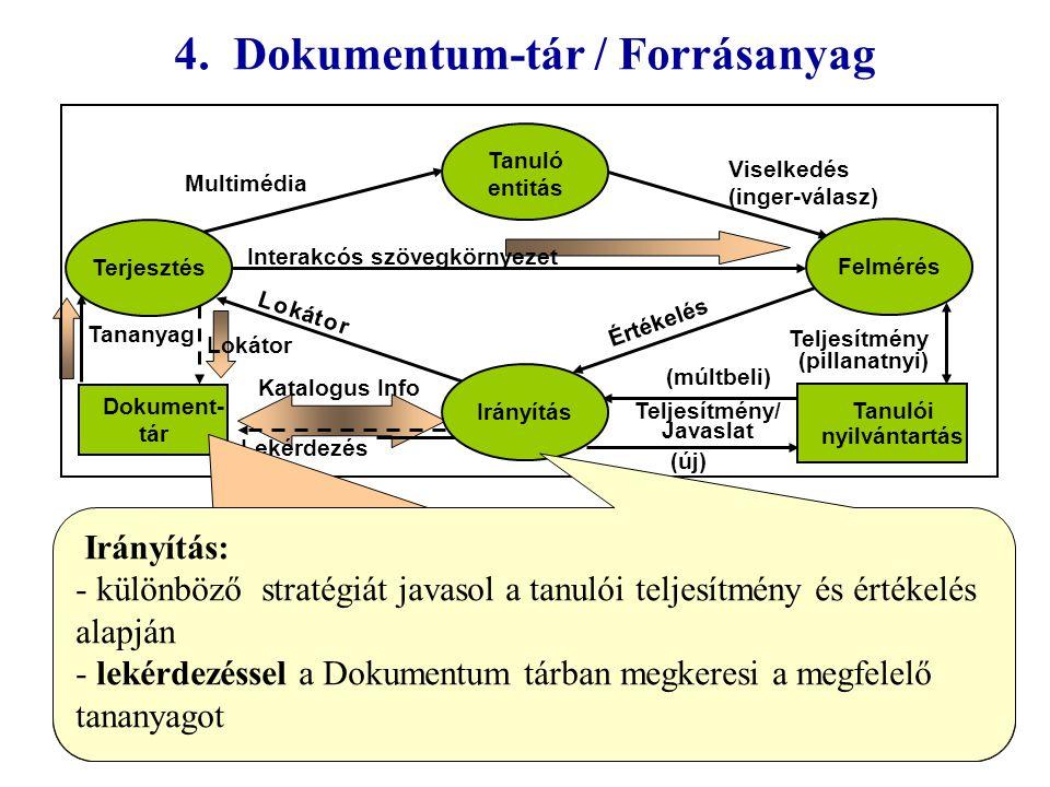 4. Dokumentum-tár / Forrásanyag Az ember unpredictable - egyénisége folytán különböző a tanulási stratégiája - az egyén tanulási módszere az idővel vá