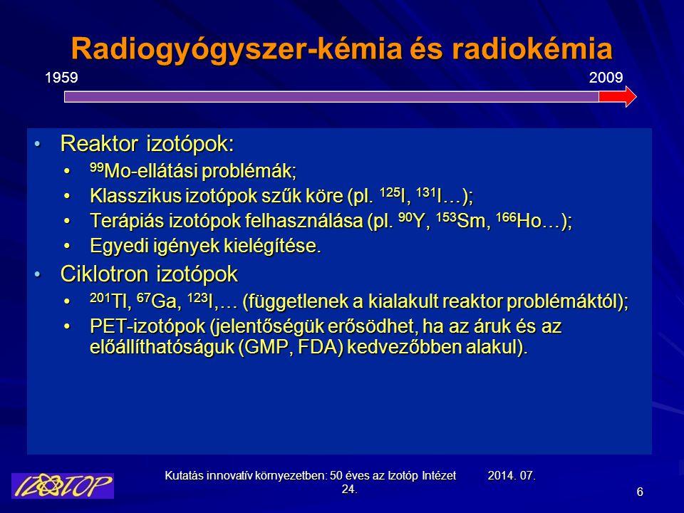 Kutatás innovatív környezetben: 50 éves az Izotóp Intézet 2014. 07. 24.2014. 07. 24.2014. 07. 24.2014. 07. 24.2014. 07. 24.2014. 07. 24. 6 Reaktor izo
