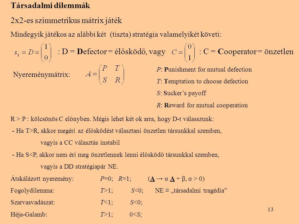 13 Társadalmi dilemmák 2x2-es szimmetrikus mátrix játék Mindegyik játékos az alábbi két (tiszta) stratégia valamelyikét követi: R > P : kölcsönös C el