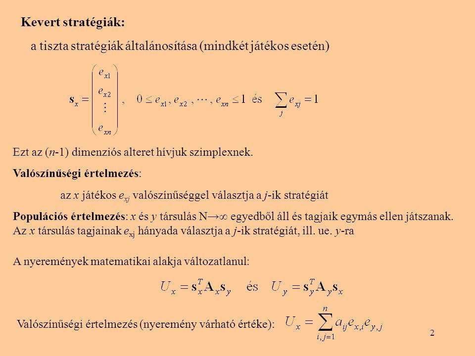 13 Társadalmi dilemmák 2x2-es szimmetrikus mátrix játék Mindegyik játékos az alábbi két (tiszta) stratégia valamelyikét követi: R > P : kölcsönös C előnyben.