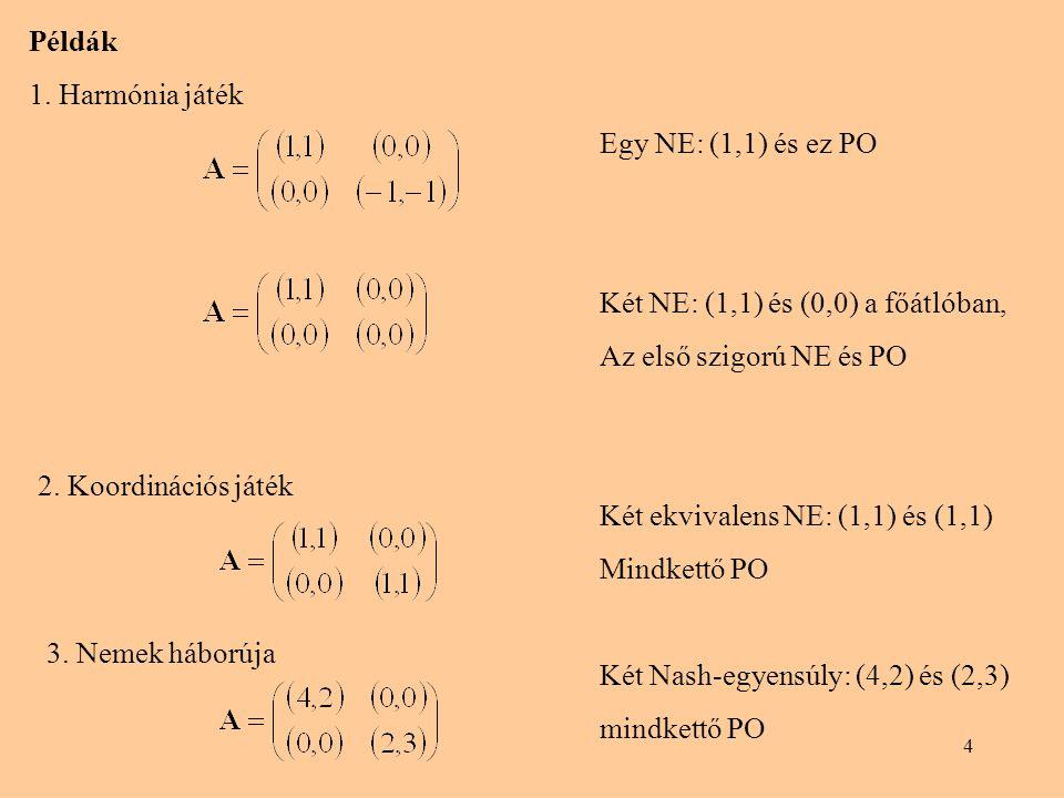 4 Példák 1. Harmónia játék 2. Koordinációs játék 3. Nemek háborúja Egy NE: (1,1) és ez PO Két NE: (1,1) és (0,0) a főátlóban, Az első szigorú NE és PO