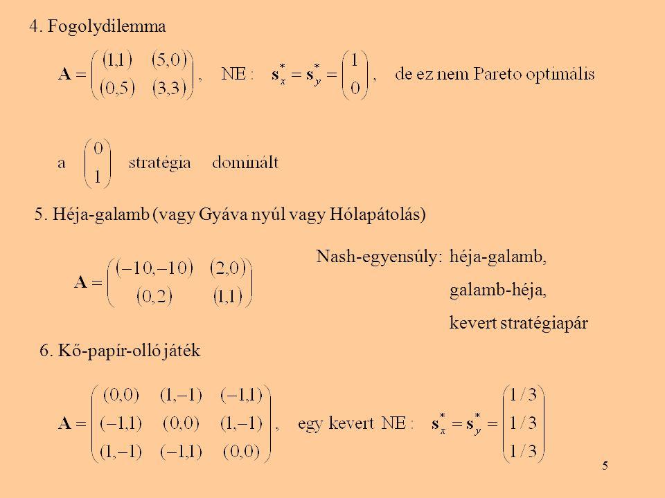 5 4. Fogolydilemma 5. Héja-galamb (vagy Gyáva nyúl vagy Hólapátolás) 6. Kő-papír-olló játék Nash-egyensúly: héja-galamb, galamb-héja, kevert stratégia
