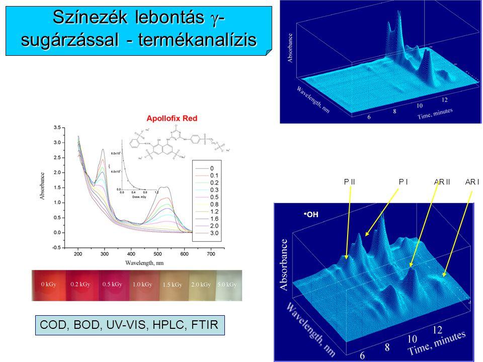 Színezék lebontás  - sugárzással - termékanalízis AR IAR IIP IP II  OH COD, BOD, UV-VIS, HPLC, FTIR