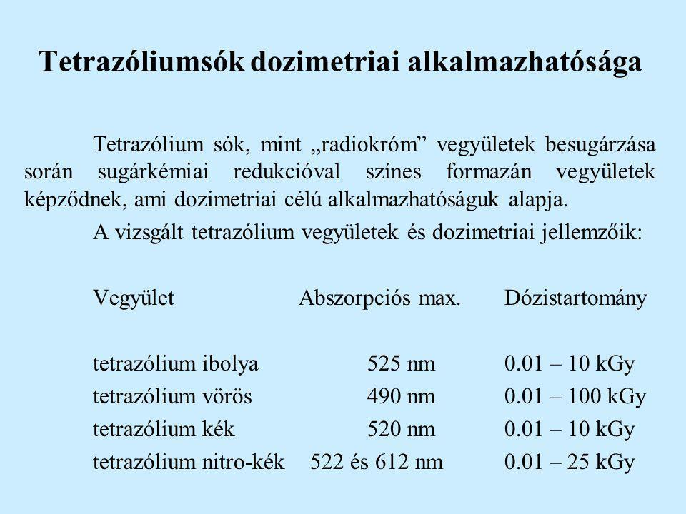"""Tetrazóliumsók dozimetriai alkalmazhatósága Tetrazólium sók, mint """"radiokróm vegyületek besugárzása során sugárkémiai redukcióval színes formazán vegyületek képződnek, ami dozimetriai célú alkalmazhatóságuk alapja."""