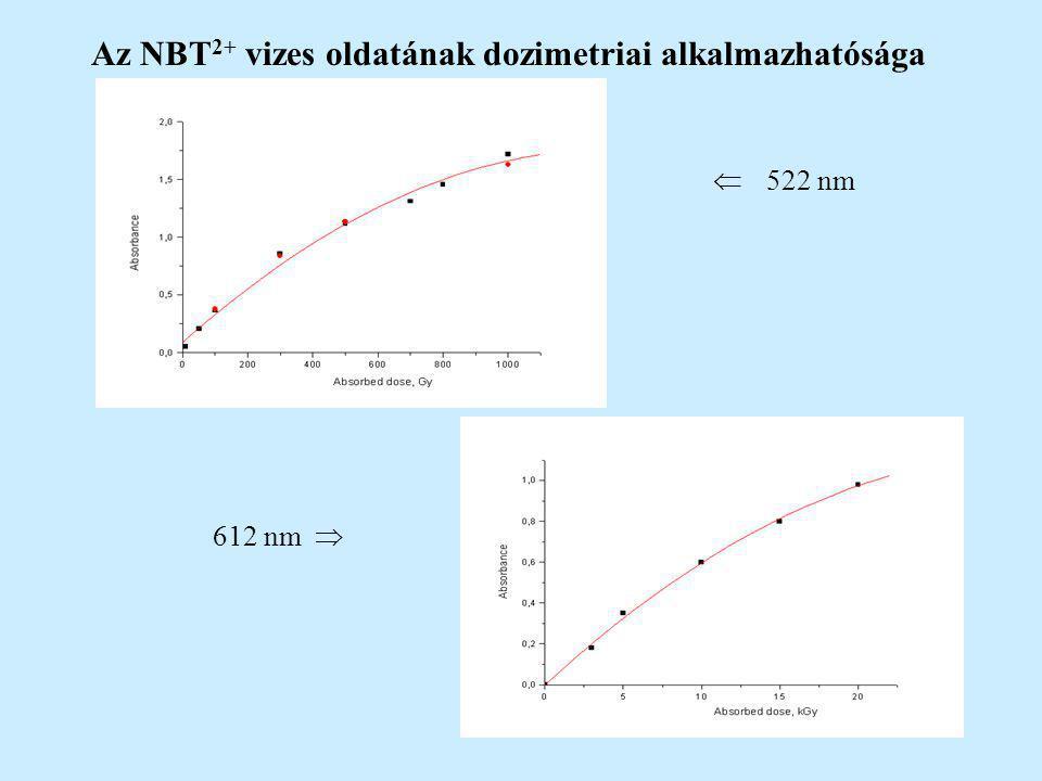 Az NBT 2+ vizes oldatának dozimetriai alkalmazhatósága 612 nm   522 nm