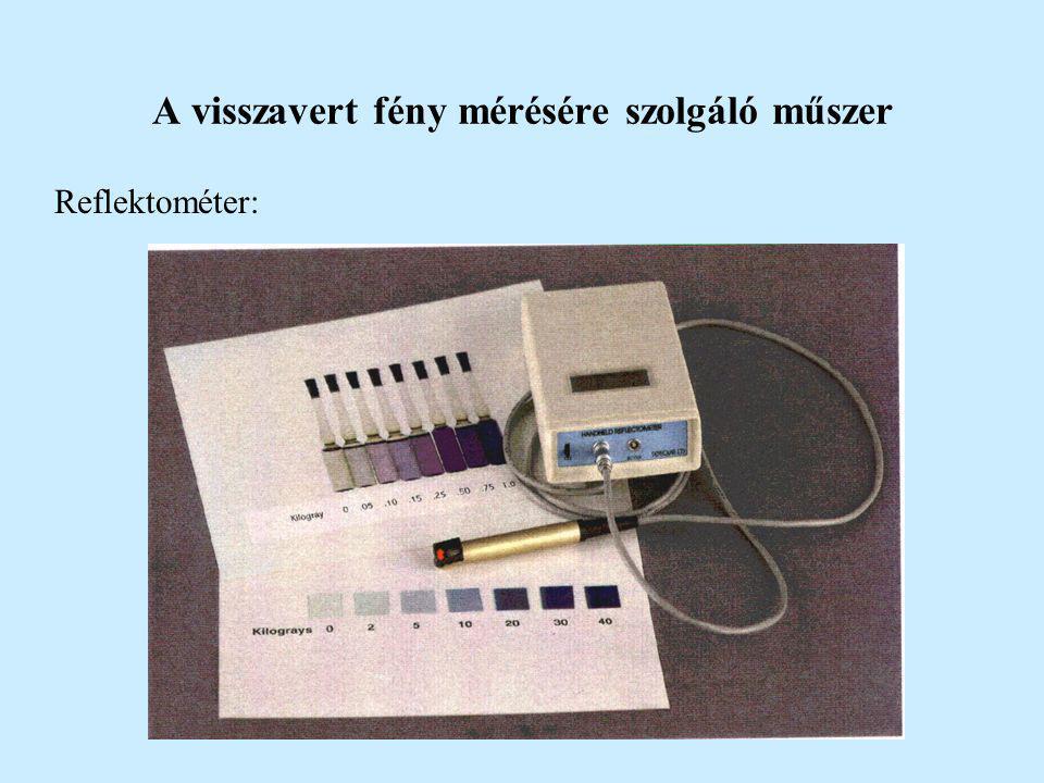 A visszavert fény mérésére szolgáló műszer Reflektométer: