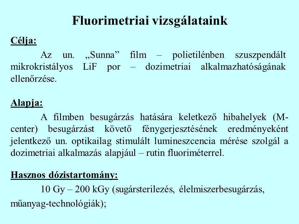 """Fluorimetriai vizsgálataink Célja: Az un. """"Sunna"""" film – polietilénben szuszpendált mikrokristályos LiF por – dozimetriai alkalmazhatóságának ellenőrz"""