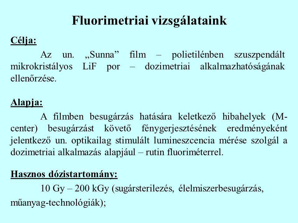 Fluorimetriai vizsgálataink Célja: Az un.