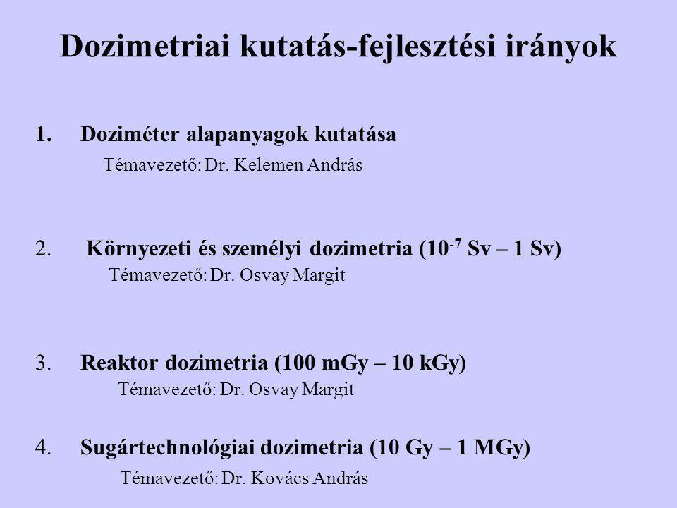 Dozimetriai kutatás-fejlesztési irányok 1.Doziméter alapanyagok kutatása Témavezető: Dr. Kelemen András 2. Környezeti és személyi dozimetria (10 -7 Sv
