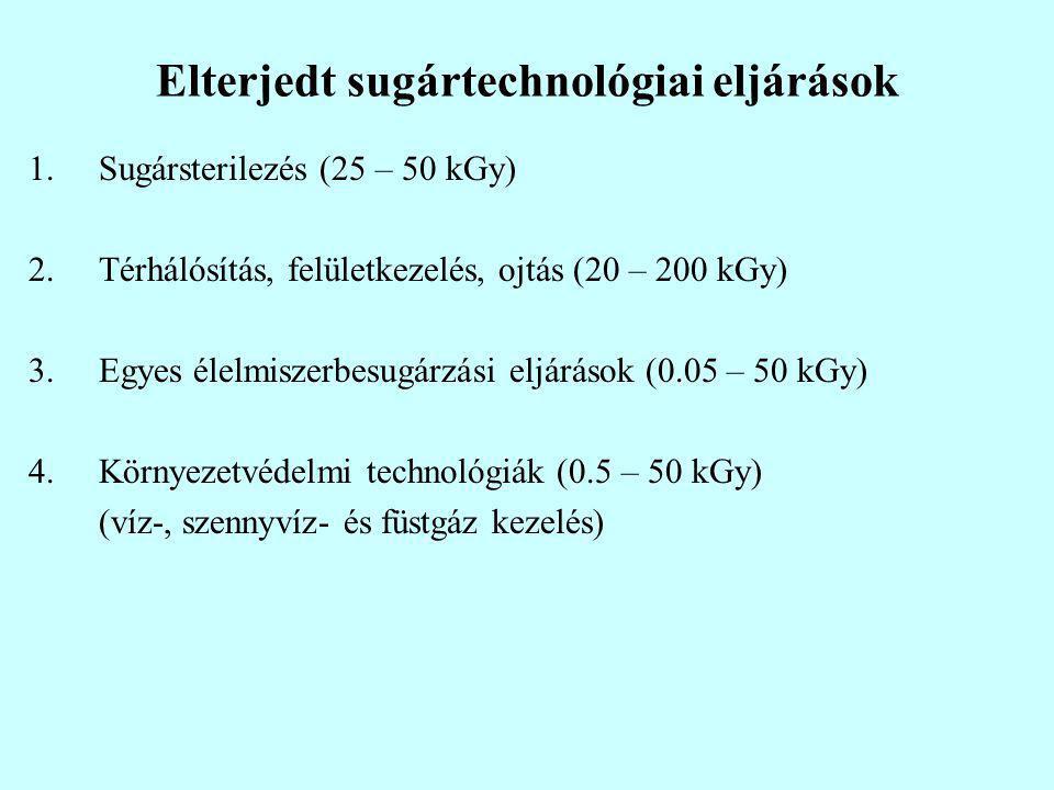 Elterjedt sugártechnológiai eljárások 1.Sugársterilezés (25 – 50 kGy) 2.Térhálósítás, felületkezelés, ojtás (20 – 200 kGy) 3.Egyes élelmiszerbesugárzá