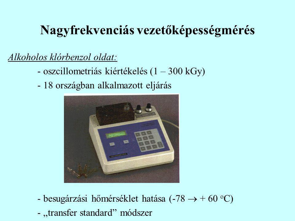"""Nagyfrekvenciás vezetőképességmérés Alkoholos klórbenzol oldat: - oszcillometriás kiértékelés (1 – 300 kGy) - 18 országban alkalmazott eljárás - besugárzási hőmérséklet hatása (-78  + 60 o C) - """"transfer standard módszer"""