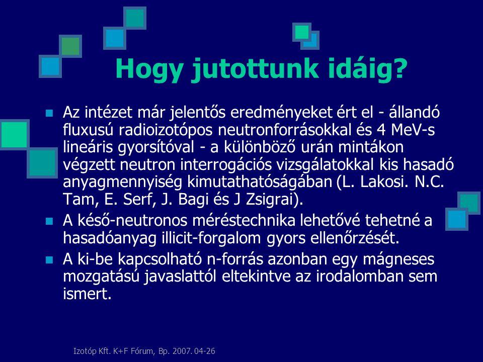Izotóp Kft.K+F Fórum, Bp. 2007. 04-26 Hogy jutottunk idáig.
