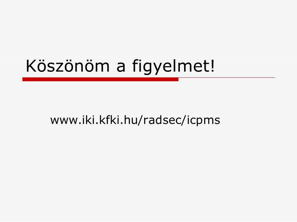 Köszönöm a figyelmet! www.iki.kfki.hu/radsec/icpms