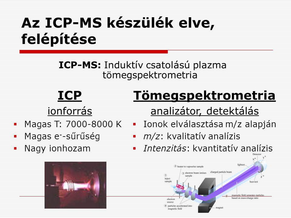 Az ICP-MS készülék elve, felépítése ICP-MS: Induktív csatolású plazma tömegspektrometria ICP ionforrás  Magas T: 7000-8000 K  Magas e - -sűrűség  N
