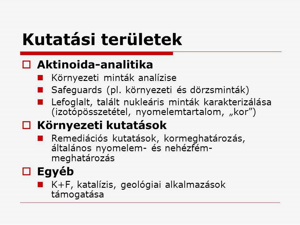 Kutatási területek  Aktinoida-analitika Környezeti minták analízise Safeguards (pl. környezeti és dörzsminták) Lefoglalt, talált nukleáris minták kar