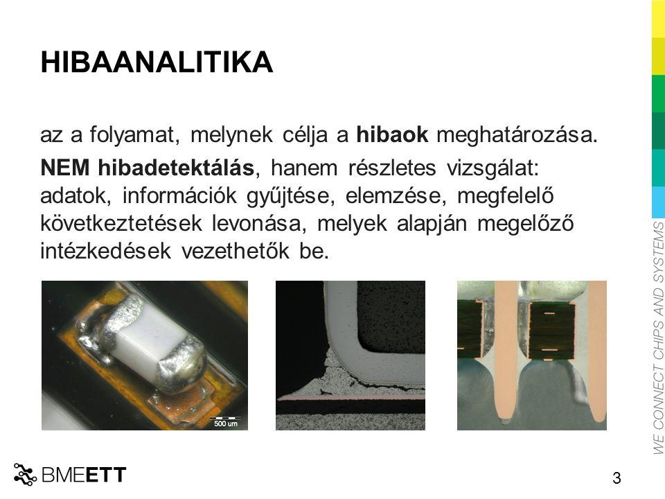 HIBÁK CSOPORTOSÍTÁSA -gyártási folyamat során -forrasztás előtt -forrasztás közben -forrasztás után -használat során Gyakori hibajelenségek -whisker képződés -sírkő -forrasz felkúszás (wicking) -hídképződés -zárványosodás -nyitott kötés -forraszgolyó -elektrokémiai migráció -intermetallikus kiválások 4