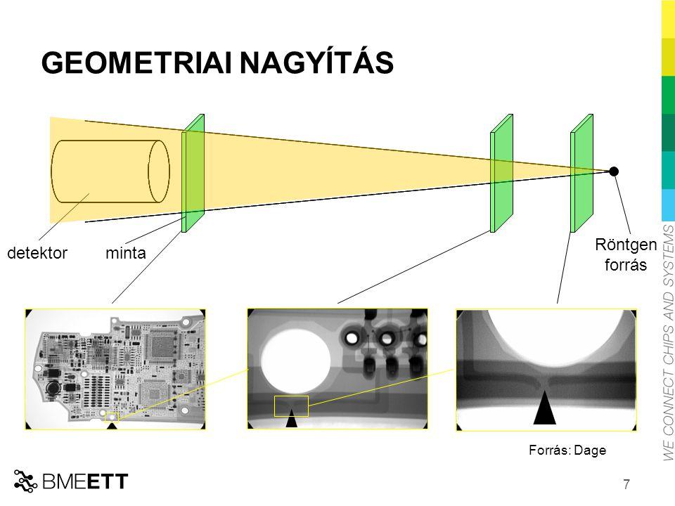FELBONTÓKÉPESSÉG - FÓKUSZMÉRET Forrás: Phoenix X-ray 8