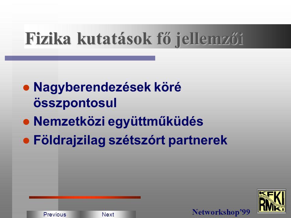 Kommunikáció a tudományos együttműködésben Giese Piroska Szendrei László KFKI-RMKI Networkshop'99 Next