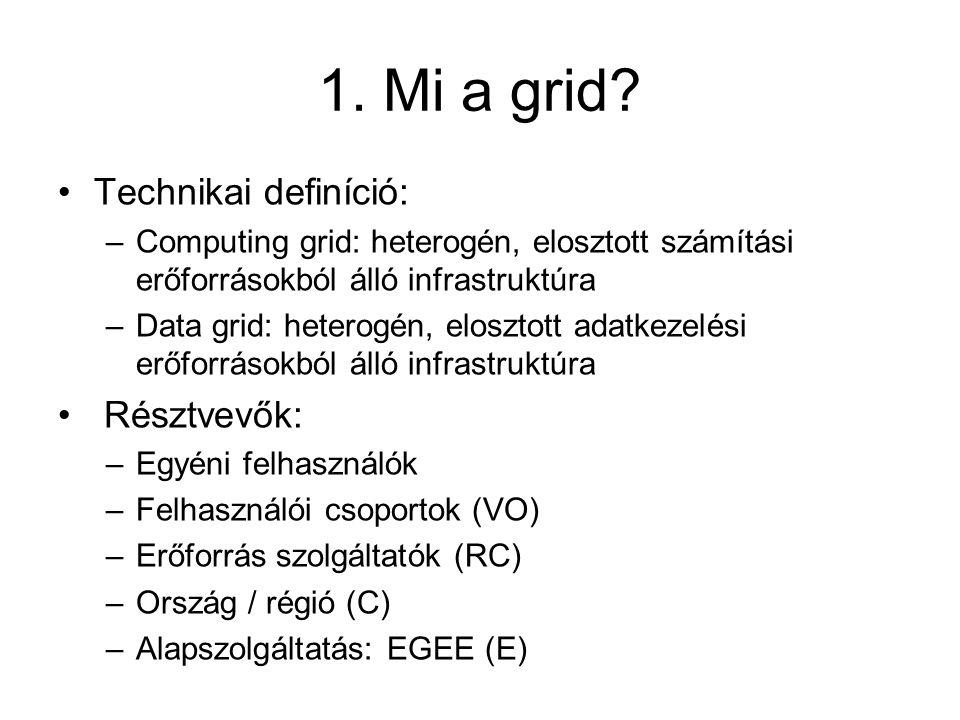 1. Mi a grid? Technikai definíció: –Computing grid: heterogén, elosztott számítási erőforrásokból álló infrastruktúra –Data grid: heterogén, elosztott