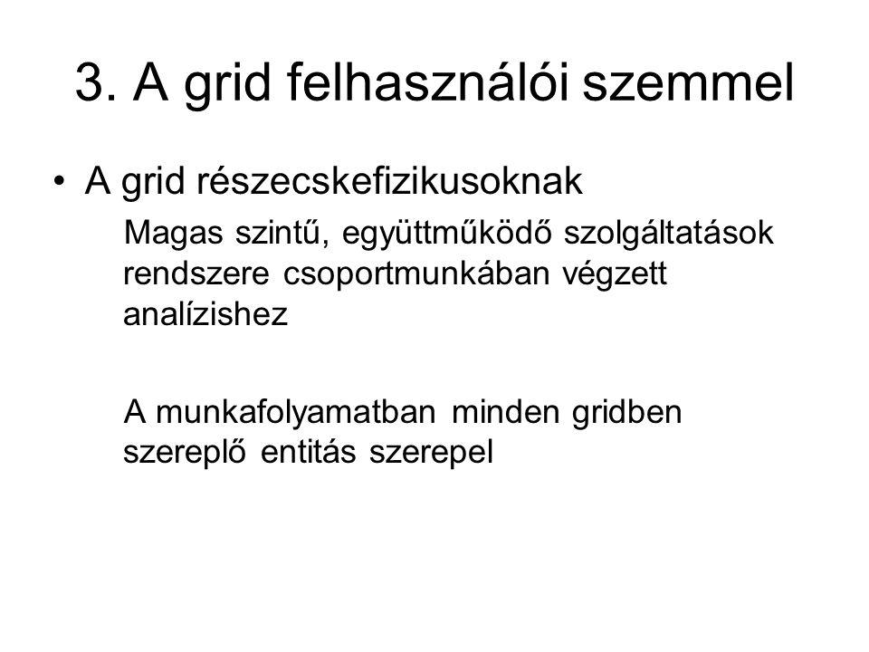 3. A grid felhasználói szemmel A grid részecskefizikusoknak Magas szintű, együttműködő szolgáltatások rendszere csoportmunkában végzett analízishez A
