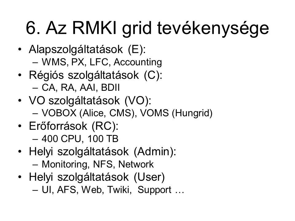 6. Az RMKI grid tevékenysége Alapszolgáltatások (E): –WMS, PX, LFC, Accounting Régiós szolgáltatások (C): –CA, RA, AAI, BDII VO szolgáltatások (VO): –
