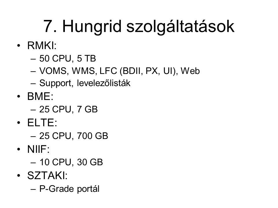 7. Hungrid szolgáltatások RMKI: –50 CPU, 5 TB –VOMS, WMS, LFC (BDII, PX, UI), Web –Support, levelezőlisták BME: –25 CPU, 7 GB ELTE: –25 CPU, 700 GB NI
