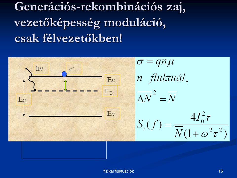 16fizikai fluktuációk Generációs-rekombinációs zaj, vezetőképesség moduláció, csak félvezetőkben.
