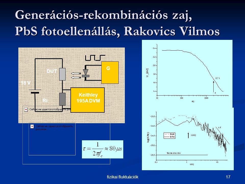 17fizikai fluktuációk Generációs-rekombinációs zaj, PbS fotoellenállás, Rakovics Vilmos DUT Ri Keithley 195A DVM G 18 V