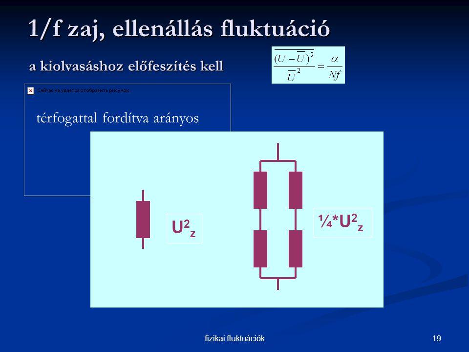 19fizikai fluktuációk 1/f zaj, ellenállás fluktuáció a kiolvasáshoz előfeszítés kell térfogattal fordítva arányos U2zU2z ¼*U 2 z