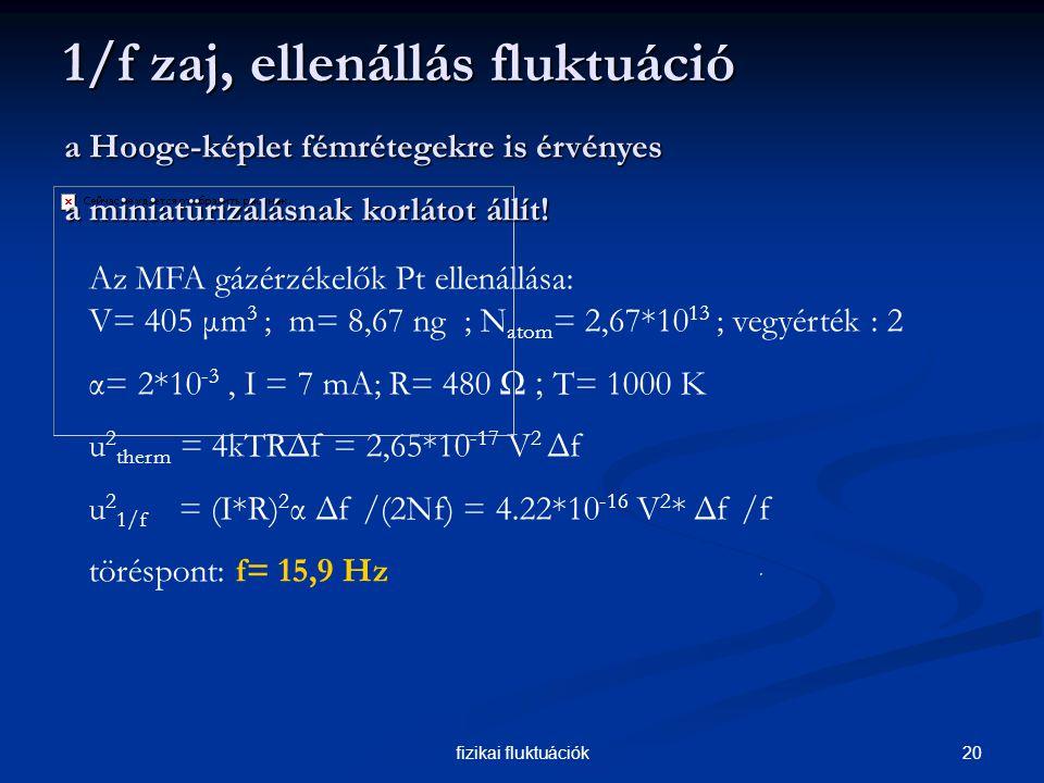 20fizikai fluktuációk 1/f zaj, ellenállás fluktuáció Az MFA gázérzékelők Pt ellenállása: V= 405 μm 3 ; m= 8,67 ng ; N atom = 2,67*10 13 ; vegyérték : 2 α= 2*10 -3, I = 7 mA; R= 480 Ω ; T= 1000 K u 2 therm = 4kTRΔf = 2,65*10 -17 V 2 Δf u 2 1/f = (I*R) 2 α Δf /(2Nf) = 4.22*10 -16 V 2 * Δf /f töréspont: f= 15,9 Hz a Hooge-képlet fémrétegekre is érvényes a miniatürizálásnak korlátot állít!