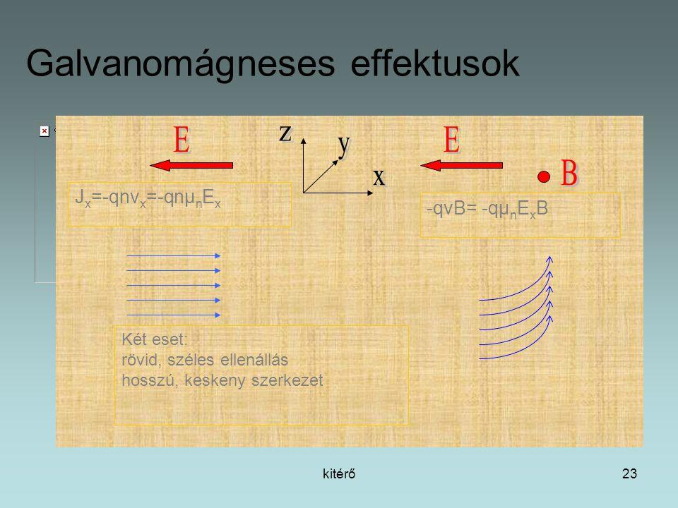 kitérő23 Galvanomágneses effektusok J x =-qnv x =-qnμ n E x -qvB= -qμ n E x B Két eset: rövid, széles ellenállás hosszú, keskeny szerkezet