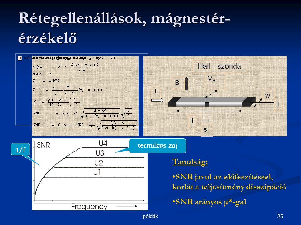 25példák Rétegellenállások, mágnestér- érzékelő I VHVH B l w s t Hall - szonda Tanulság: SNR javul az előfeszítéssel, korlát a teljesítmény disszipáció SNR arányos μ*-gal termikus zaj 1/f