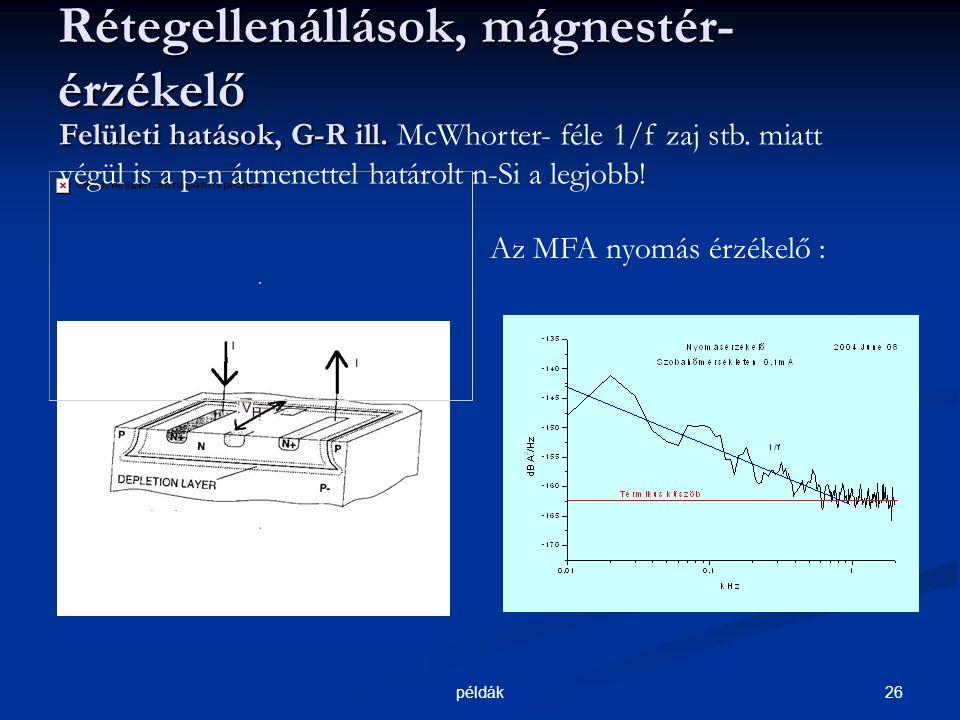 26példák Rétegellenállások, mágnestér- érzékelő Az MFA nyomás érzékelő : Felületi hatások, G-R ill.