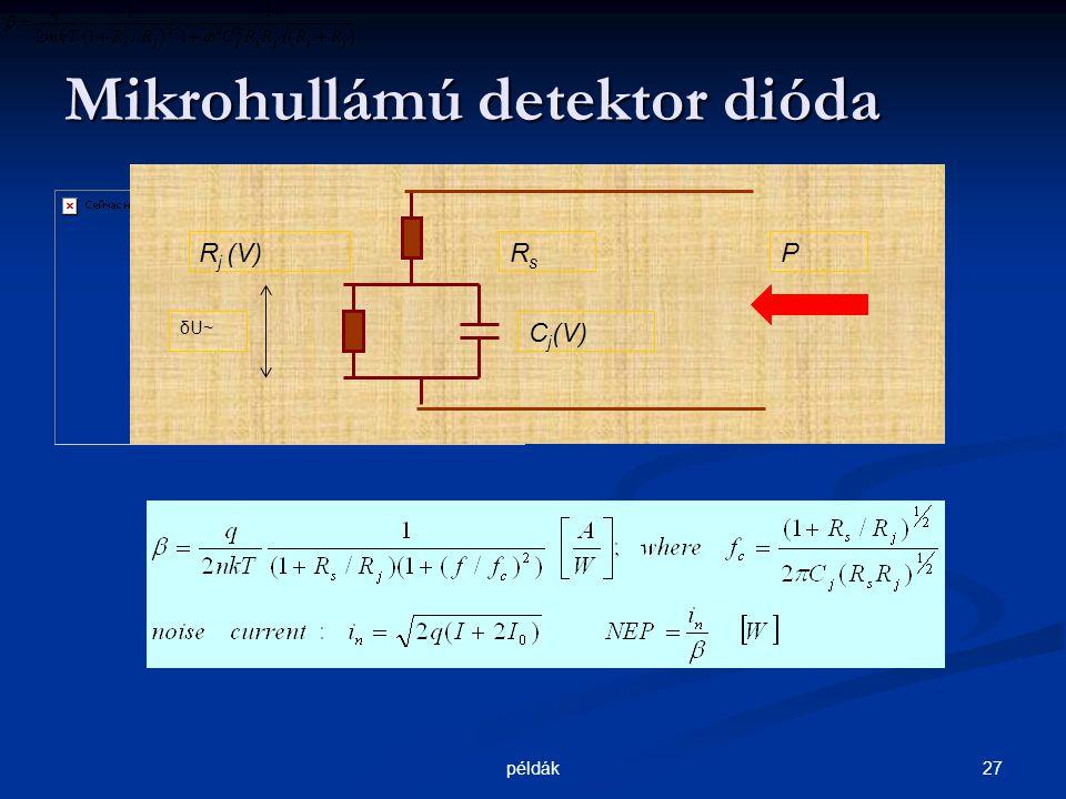 27példák Mikrohullámú detektor dióda C j (V) RsRs R j (V)P δU~