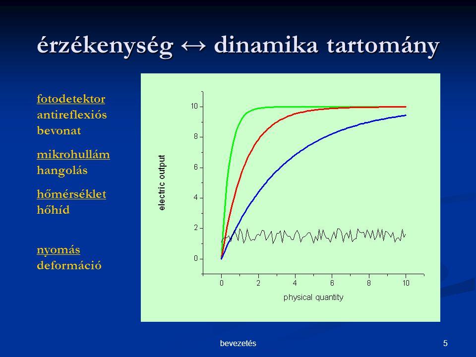 5bevezetés érzékenység ↔ dinamika tartomány fotodetektor antireflexiós bevonat mikrohullám hangolás hőmérséklet hőhíd nyomás deformáció