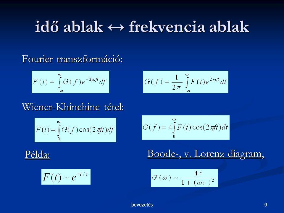 9bevezetés idő ablak ↔ frekvencia ablak Fourier transzformáció: Wiener-Khinchine tétel: Példa: Példa: Boode-, v.
