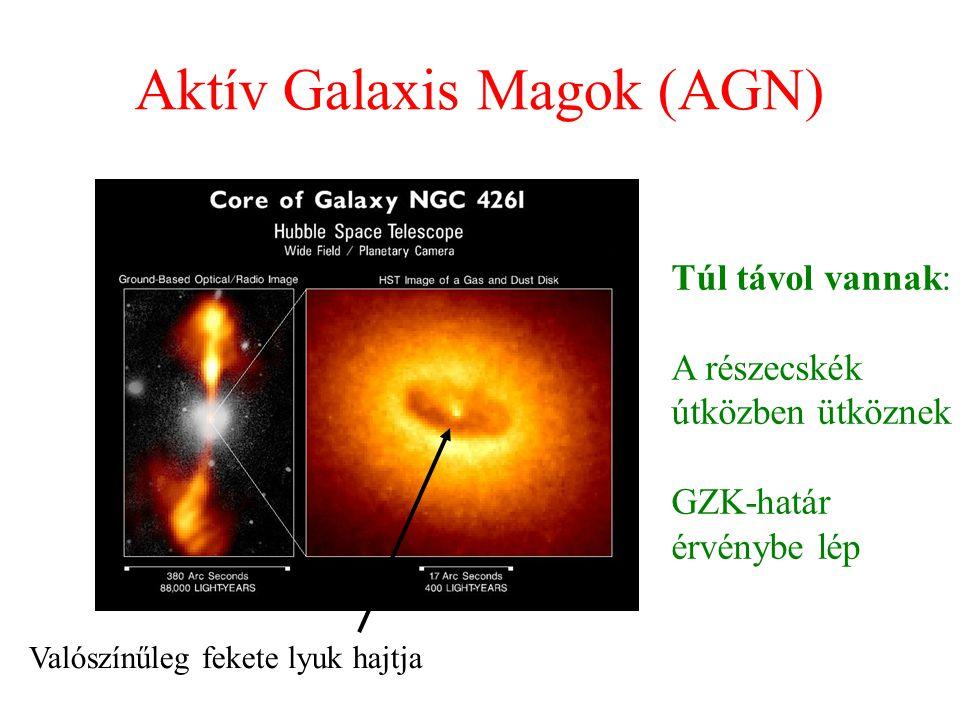 Aktív Galaxis Magok (AGN) Túl távol vannak: A részecskék útközben ütköznek GZK-határ érvénybe lép Valószínűleg fekete lyuk hajtja