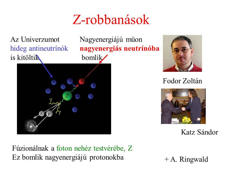 Z-robbanások Nagyenergiájú müon nagyenergiás neutrínóba bomlik Az Univerzumot hideg antineutrínók is kitöltik Fúzionálnak a foton nehéz testvérébe, Z