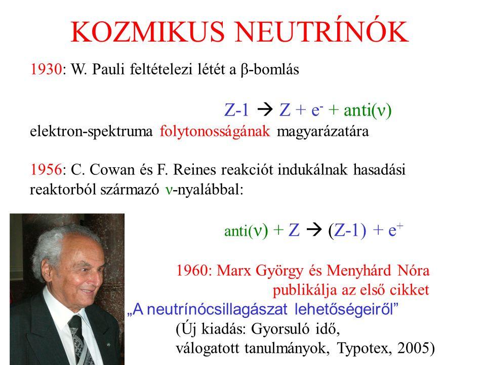 KOZMIKUS NEUTRÍNÓK 1930: W. Pauli feltételezi létét a β-bomlás Z-1  Z + e - + anti(ν) elektron-spektruma folytonosságának magyarázatára 1956: C. Cowa
