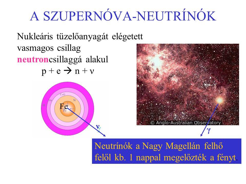 A SZUPERNÓVA-NEUTRÍNÓK Nukleáris tüzelőanyagát elégetett vasmagos csillag neutroncsillaggá alakul p + e  n + ν Neutrínók a Nagy Magellán felhő felől