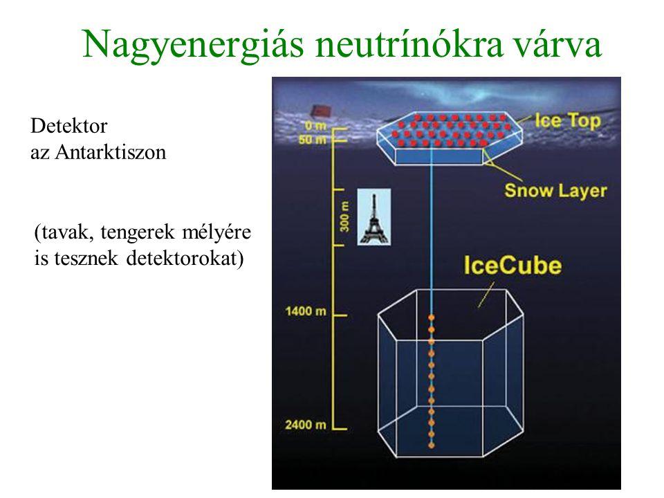 Nagyenergiás neutrínókra várva Detektor az Antarktiszon (tavak, tengerek mélyére is tesznek detektorokat)