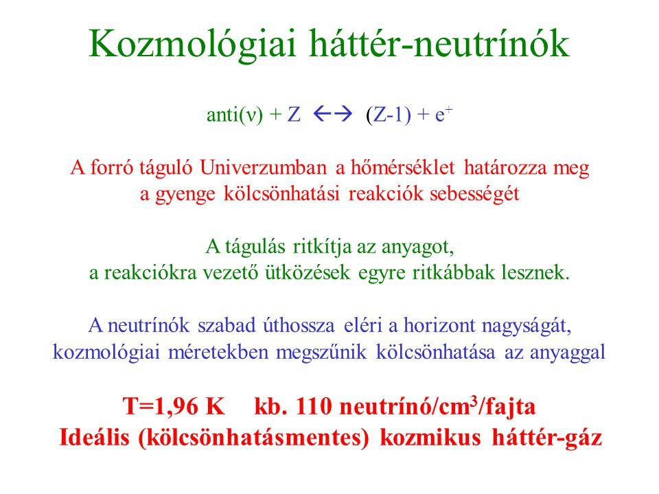 Kozmológiai háttér-neutrínók anti(ν) + Z  (Z-1) + e + A forró táguló Univerzumban a hőmérséklet határozza meg a gyenge kölcsönhatási reakciók sebess